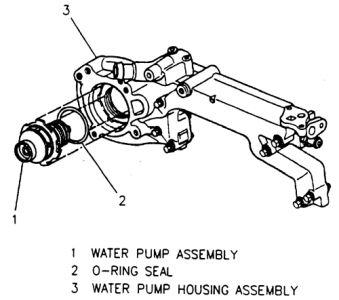 Electrical Diagram For 2000 Kia Sephia. Kia. Auto Wiring