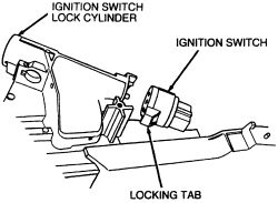 1998 Ford Contour Ignition Switch: Electrical Problem 1998