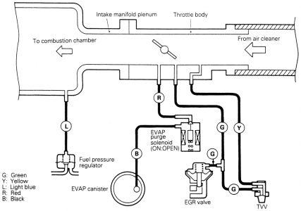 Mitsubishi Gdi Engine Overhead Valve Wiring Diagram ~ Odicis
