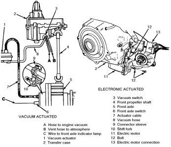 1991 Chevy Blazer Vacuum Hoses: Transmission Problem 1991