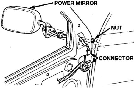 1999 Dodge Ram Driver's Side Mirror: Interior Problem 1999