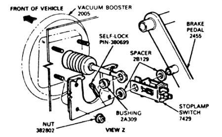 1996 Ford Explorer Brake Light Switch Not Working