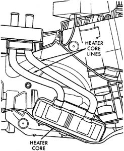 1999 Dodge Durango Removal of Heatercore: Heater Problem