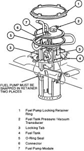 2001 Ford Taurus Fuel Pump: Is There a Special Trick to