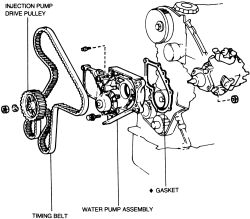 1991 Toyota Camry Water Pump: 1991 Toyota Camry 6 Cyl How