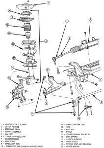 2001 Dodge Neon Control Arm Bolts Removal: Suspension