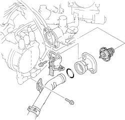 2002 Chrysler Sebring Thermostat Replacement 1998 Chrysler