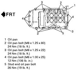 1998 Chevy Malibu Removal of Oil Pan: Engine Mechanical