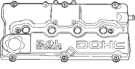 1999 Chrysler Sebring Valve Cover Torque and Sequence