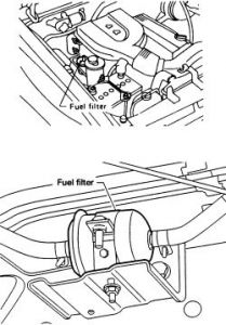 1998 Nissan Frontier Fuel Filter: Whats the Procedure for