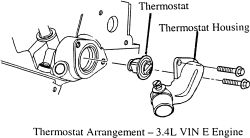 Thermostat Location: Six Cylinder Front Wheel Drive
