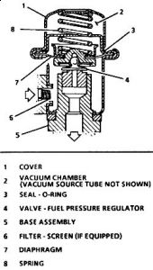 1991 Chevy S-10 Fuel Pressure Regulator: I Need to Know if