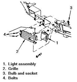 1991 Oldsmobile Cutlass Turn Signal: How Do I Remove the