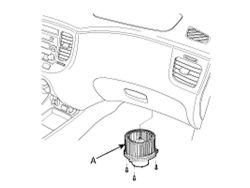 2005 Kia Optima Ac Blower Motor: Replacing the Ac Fan