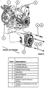 1999 Ford Taurus Replacing Altenator: I Would Like to Know