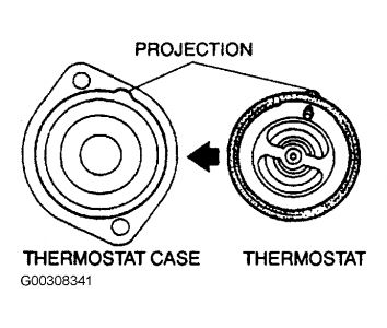 Mazda B2500 Engine Thermostat Replacement, Mazda, Free