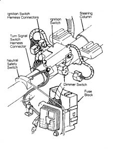 Steering Column Wiring Diagram S10 S10 Headlight Wiring