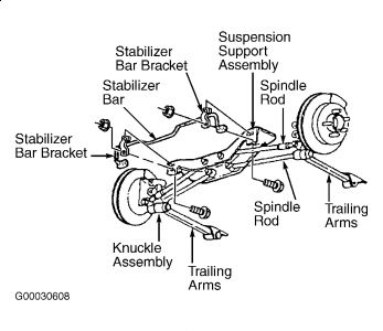 2000 Chevy Impala Trailing Arm: How Do You Replace a