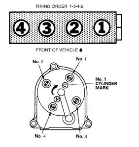 1993 Honda Civic IGNITION TIMING DISTRIBUTOR: NEED