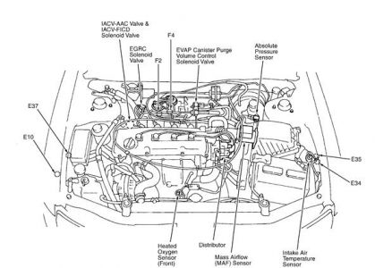1999 Nissan Altima DIAG CODE P0110: Engine Performance