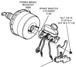 1990 Ford Aerostar Installation of Original Master Cylinder