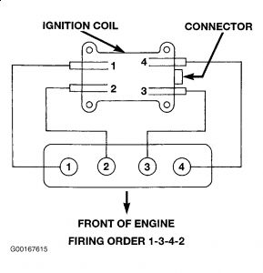 2003 Dodge Caravan Firing Order: I Would Like to Know What
