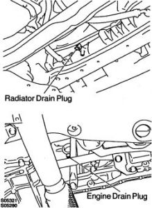 2000 Toyota Avalon Thermostat Repair/replacement: Where Is