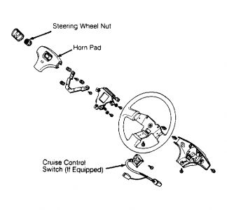 1992 Honda Accord IGNITION SWITCH: Steering Problem 1992