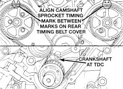 1998 Dodge Intrepid Timing Balt: How Do You Set the Timing