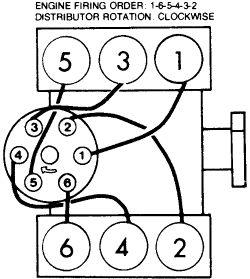 1978 GMC C1500 Firing Order: Electrical Problem 1978 GMC