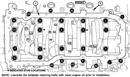 2001 Dodge Dakota Oil Pan: I Want to Know How to Change An