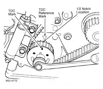 1997 Mitsubishi Eclipse Camshaft Alignment: Where Should
