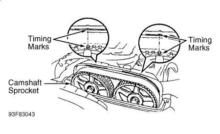 1987 Toyota Supra Timing: I Need to Time a 1987 Toyota