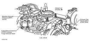 2001 Chevy Blazer 2001 Chevy Motor Diagram: Engine