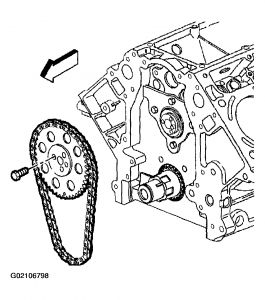 Timing Chain Replacement: How Do You Replace the Timing