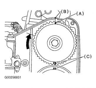 1996 Subaru Outback Timing: Engine Mechanical Problem 1996