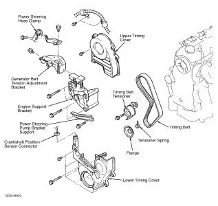 2002 Mitsubishi Lancer Timing Belt: I Was Recently Told by