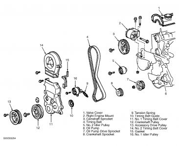 1992 Toyota Tercel Timing Marks for Belt: Engine