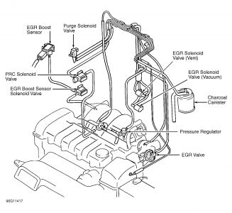 1997 Mazda 626 Diagram for Vacuum System: My Son Has a