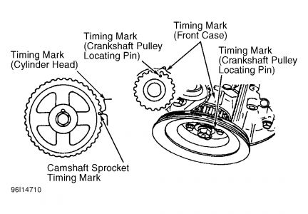 1995 Hyundai Accent Timing Belt Installation: I Am Trying