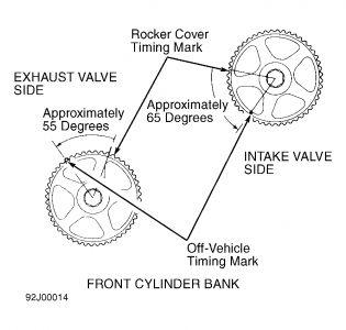 1991 Mitsubishi 3000GT Timing Chain: Engine Mechanical