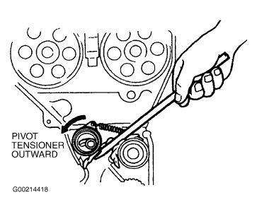 2002 Kia Sportage Timeing Belt: Belt Replacement and