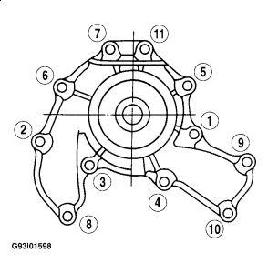 1997 Honda Passport Water Pump: Engine Cooling Problem