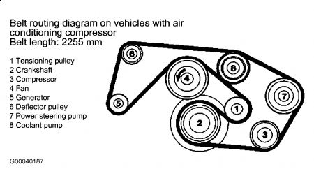 Serpentine Belt Diagram For 1996 C280 Mercedes Benz