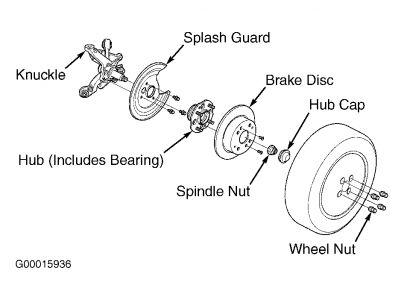 2001 Honda Accord Replacing Rear Wheel Bearings: Drive