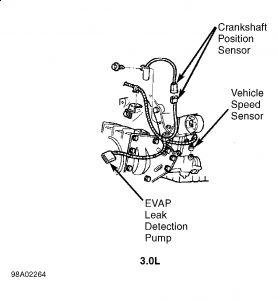 1998 Dodge Caravan Sensor: Transmission Problem 1998 Dodge