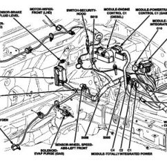 2009 Vw Tiguan Radio Wiring Diagram Tbx Tone Control Dodge Caliber Problems Great Installation Of Turn Signals Electrical Problem 4 Cyl Front Wheel Drive Automatic Rh 2carpros Com Pdf