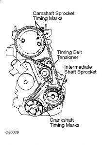 1986 BMW 528 Timing Marks: Engine Mechanical Problem 1986