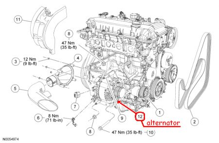 2007 Ford Focus Alternator: Engine Mechanical Problem 2007
