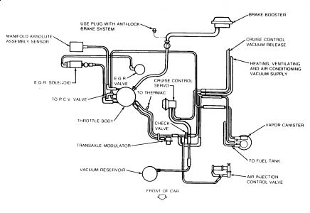 1987 Cadillac Deville Vacuum Lines: Engine Performance